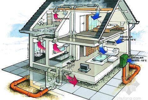 Ftx Ventilation F 246 R Privatpersoner Och Brf Storstadens